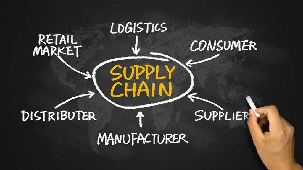 Benefits Of An Effective Supply Chain